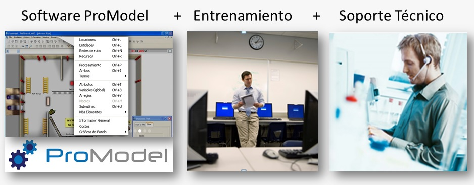Software de simulación ProModel